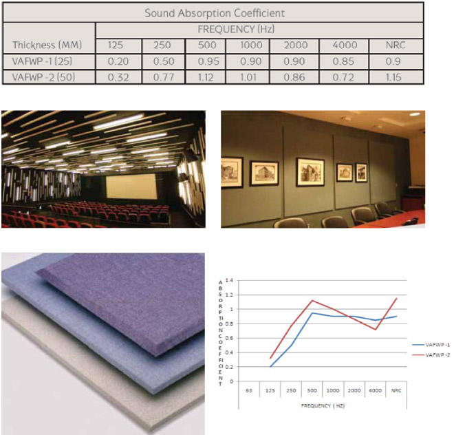acoustic-wall-panels